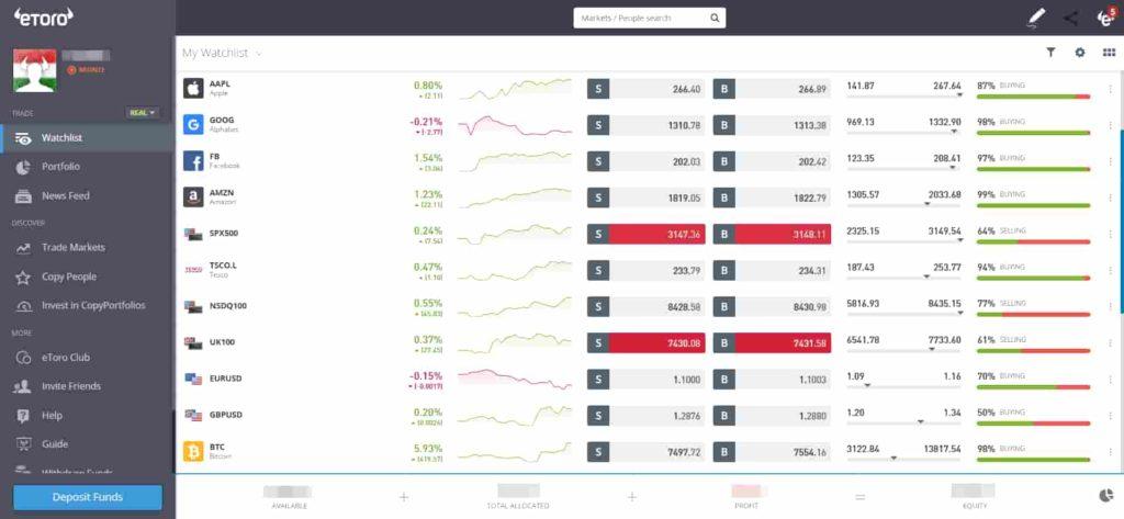 eToro review - Piattaforma di trading sul web