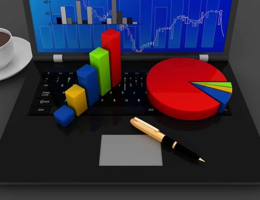ROInvesting per PC